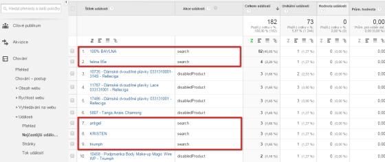 U affilo shopů bohužel nastavení site search nejde. V tomto případě to ale můžete obejít tzv. událostmi nastavenými jako cíl. Konkrétní vyhledávací dotazy pak vidíte pod štítky události, kterým patří akce události s hodnotou search. Přehled najdete v reportu Chování – Vyhledávání na webu – Vyhledávací dotazy.