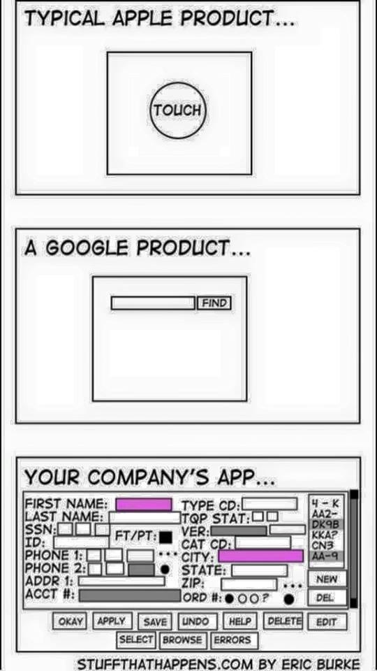 Ukázka toho jak myslí Apple, Google a jak vy při vytváření e-shopů.
