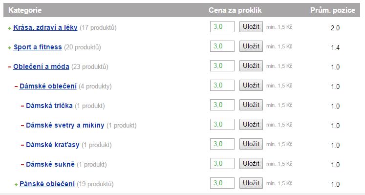Tabulka s možností biddingu u kategorií na zbožovém srovnávači www.srovname.cz