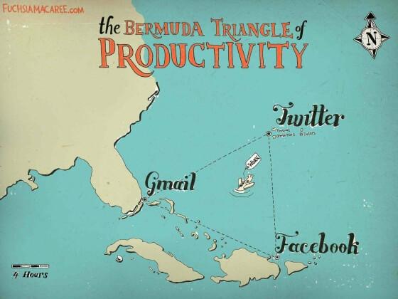 Bermudský trojúhelník v podání Gmailu, Twitteru a Facebooku