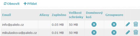 Přehled založených schránek u mé domény palelo.cz