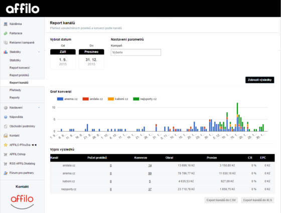 Přehled konverzí v aplikaci Affilbox.