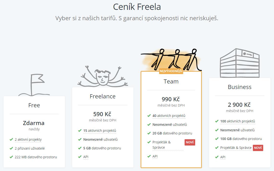 Ceník aplikace Freelo.cz